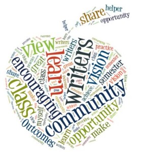 Infographic of writer's community words